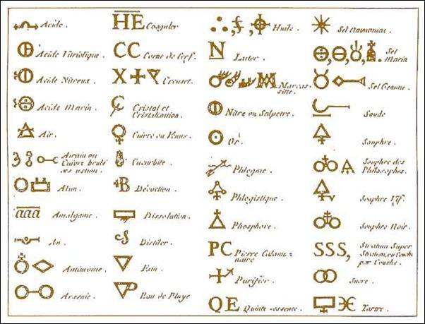 Enigm art analyse th matiques de tableaux for Symbole des portes logiques