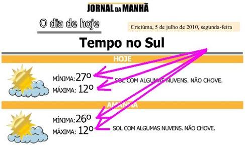 JM-maximas-e-minimas