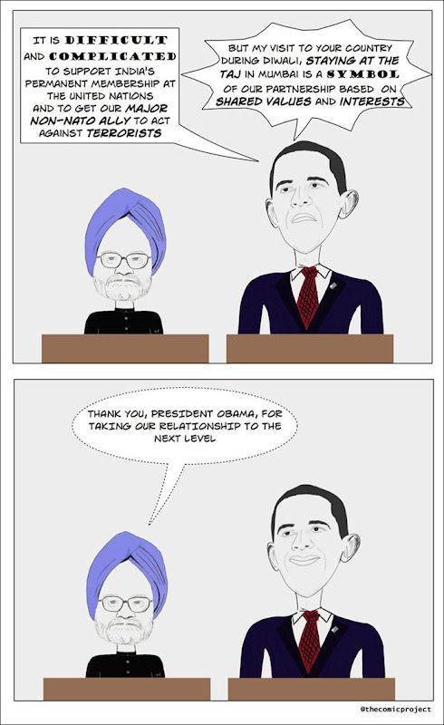 A comment on India-US relationship under the leadership of PM Manmohan Singh and President Barack Obama. All symbolism, little substance.