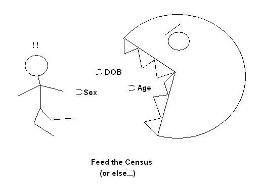Feed the Census