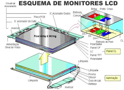 Monitores LCD Esquema.jpg