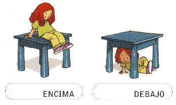 Aprendizaje fichas de opuestos for Trabajos por debajo de la mesa