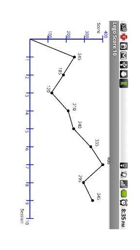 【免費工具App】Lego Score 10-APP點子