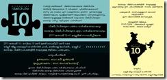 Wiki X Malayalam