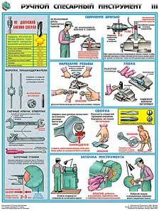 Инструкция По Технике Безопасности В Школьных Мастерских