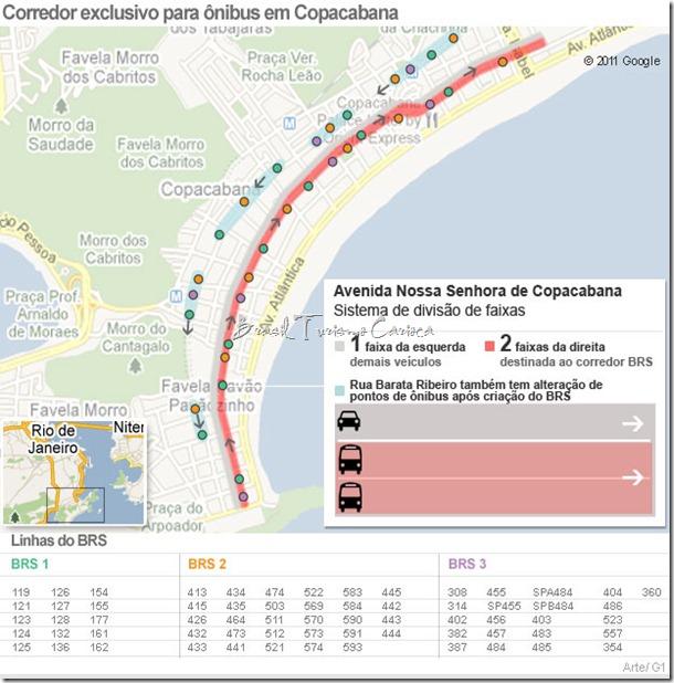 mapa-pontos-de-onibus-brs