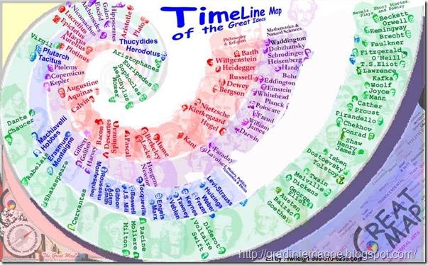 TimeLineMap 3