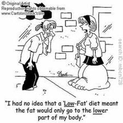 low fat cartoon