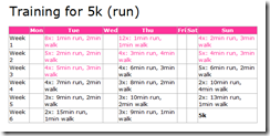 run5ksched