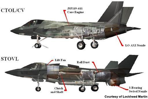 Lockheed F 35 Lightning Ii