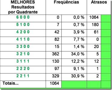 ESTATÍSTICAS E DICAS DA <b>MEGA SENA</b> ACUMULADA – CONCURSO 1065 <b>...</b> 2014