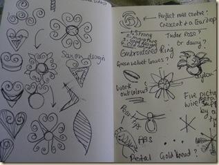 Museum ideas