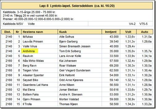 2011-19feb-V75liste