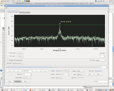 AM, FM and SSB receiver prototype implemented using GNU Radio and Qt GUI.