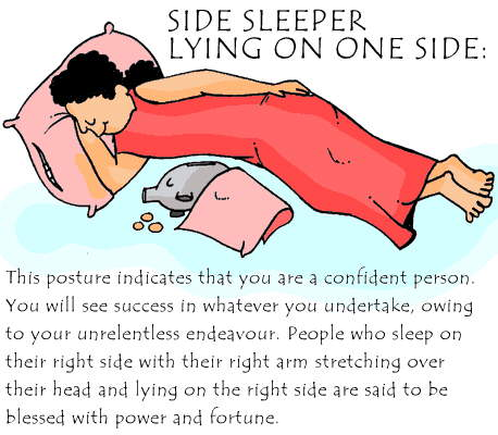 How do you Sleep ? (CHECK AND KNOW)