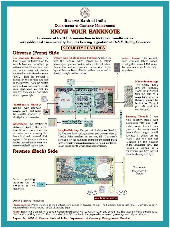 Know your bank note: Reserve Bank of India details Currency Security Features
