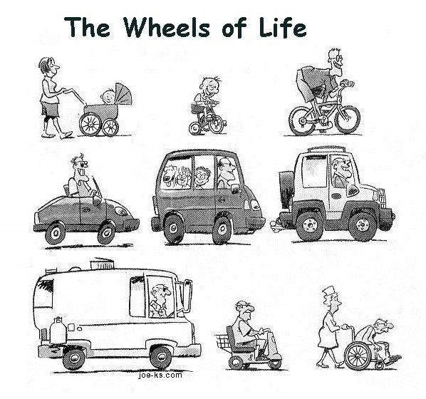The Wheels of Life... Which set of wheels are you on? LOL