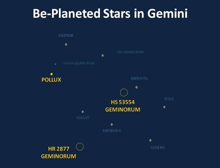 Gemini Planets