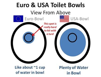 Euro-Bowl