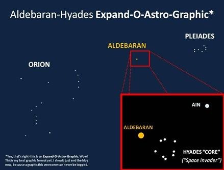 Aldebaran ExpandO