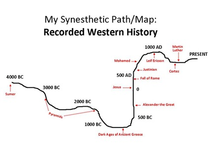 NF Western History