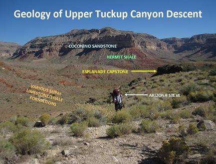Upper Tuckup geo