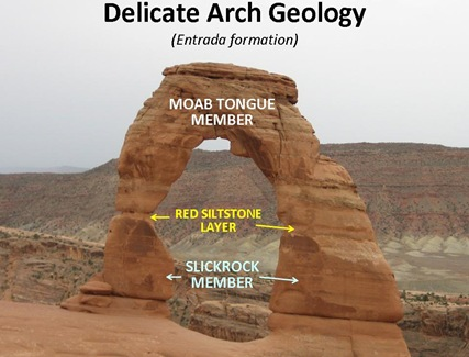 Delicate Arch geo caption