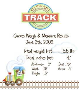 RightTrack-CurvesResults1we