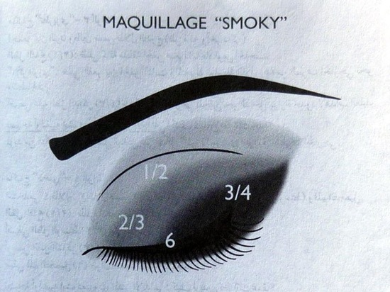 maquillage-smoky