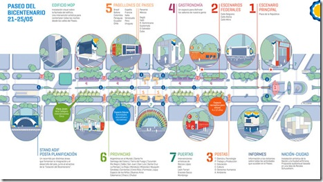 Descargar Plano paseo del Bicentenario Av.9 de Julio