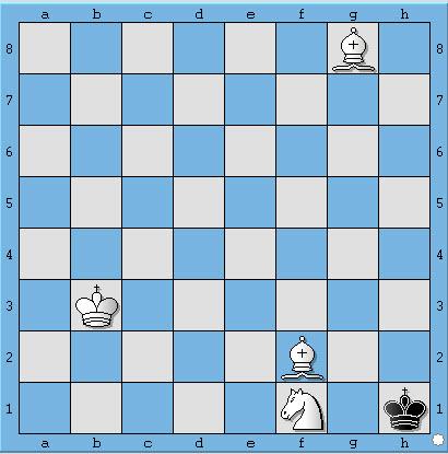 chiếu bí với tượng | học cờ vua | chess