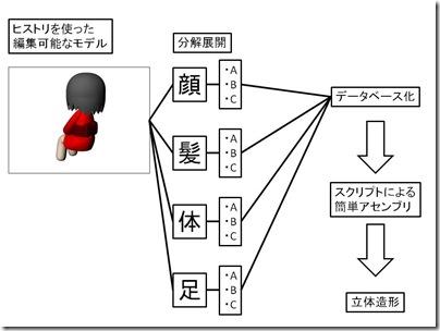 図_001
