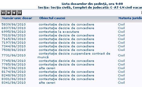 Tribunalul Suceava, Sectia Civila, contestatie la decizia de concediere