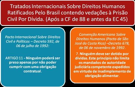 Pacto Internacional Sobre Direitos Civil e Políticos e Pacto de São José da Costa Rica.