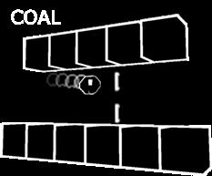 Coal3D