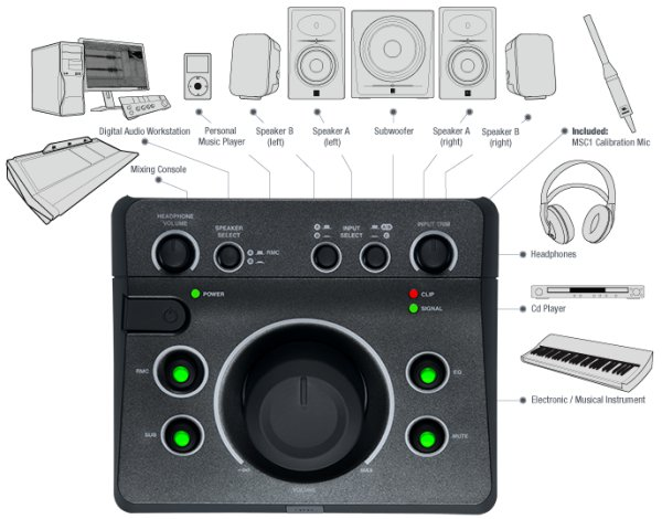 JBL Professional MSC1 monitor kontroller csatlakozási lehetőségek