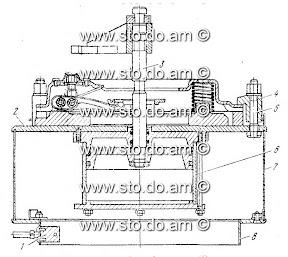 Стенд для разборки и сборки сцеплений автомобилей, модель Р-739