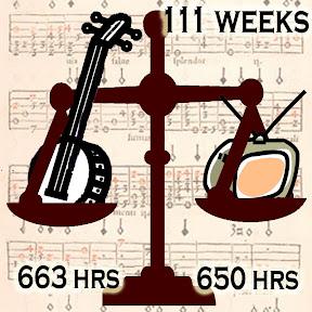 Banjo 662 hrs, TV 650 hours