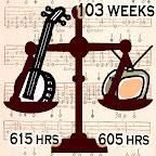 Banjo 615 hrs, TV 605 hours