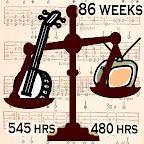 Banjo 545 hrs, TV 480 hours