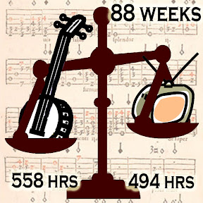 Banjo 558 hrs, TV 494 hours