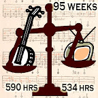 Banjo 590 hrs, TV 534 hours