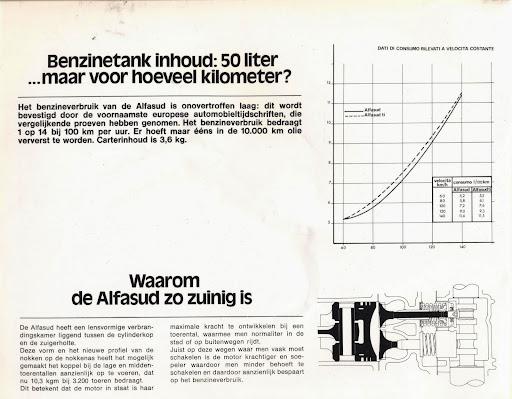 alfaromeo_alfasud_1975_08.jpg