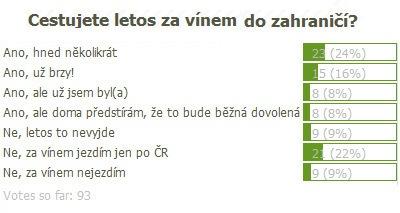 anketa_cesty_za_vinem