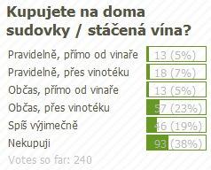anketa_sudovky