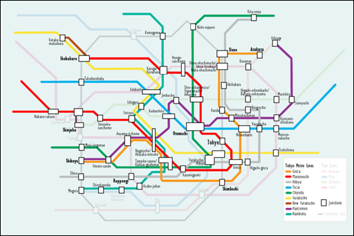 مترو انفاق طوكيو