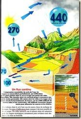 Nappes aquifères_0003