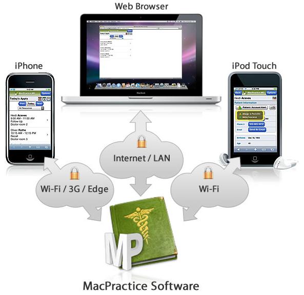 macpractice.png