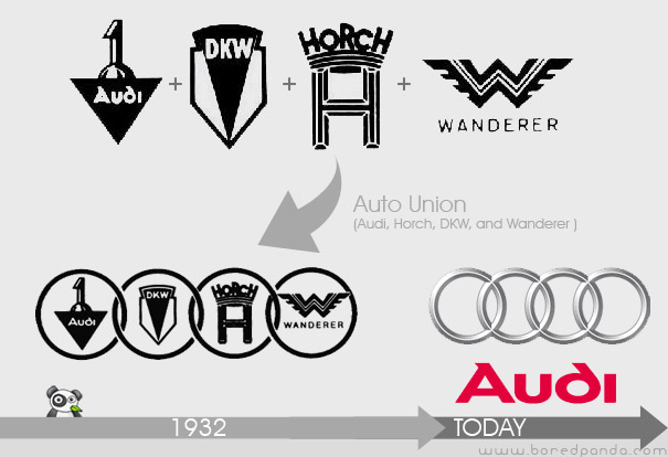 21 Logo Evolutions Of The World S Well Known Logo Designs