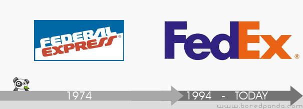 Evolución del logo de Fedex
